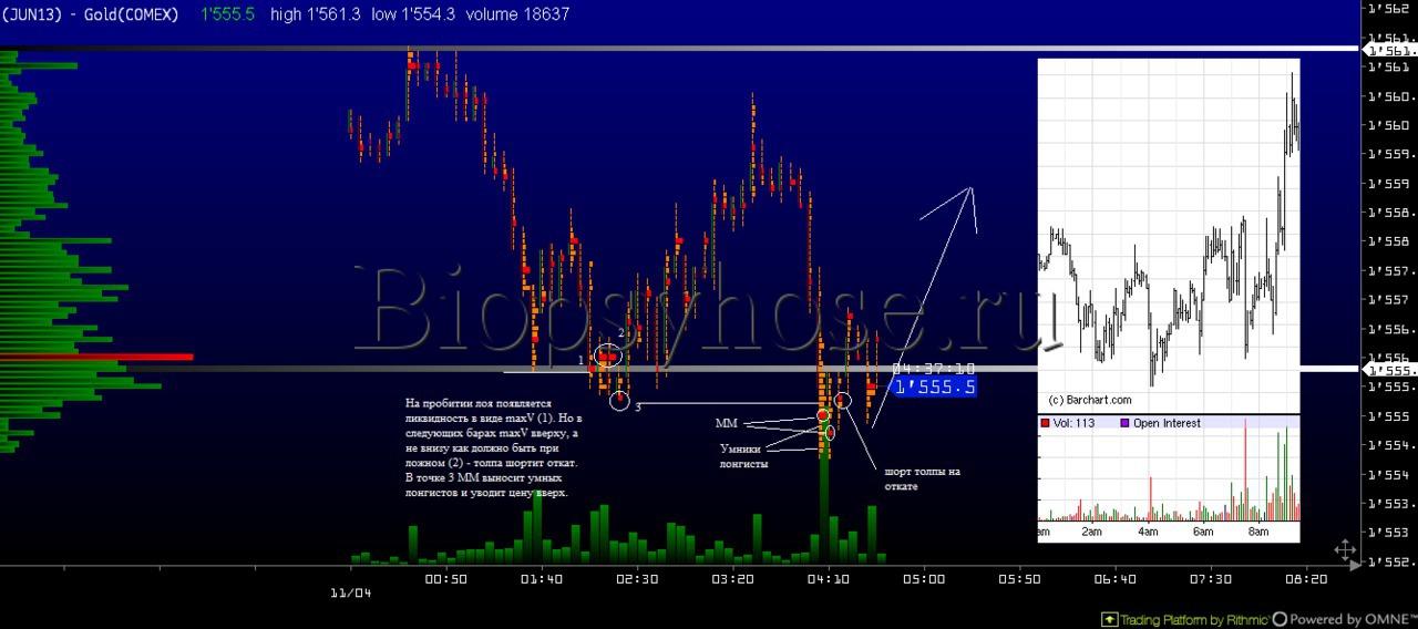 Наработки по объемам и движению цены (12)