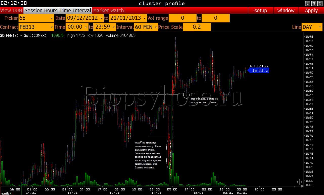 Наработки по объемам и движению цены (4)